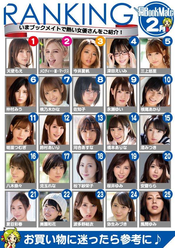 BXH diễn viên phim 18+ ăn khách tháng 2/2020: Thiên sứ Moe trở lại hạng 1, Eimi Fukada top 4, Yua Mikami top 5 - Ảnh 2.